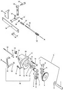 2 cylinder wisconsin engine tjd 2 wiring diagram free