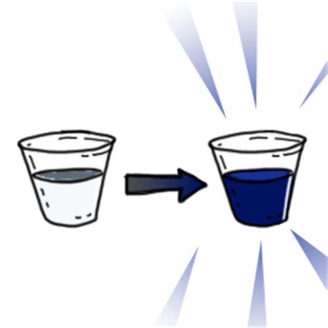 rapid color changing chemistry! sciencebob.com