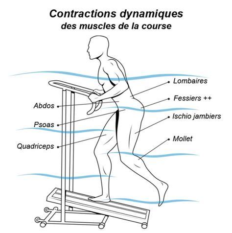 Bienfait Du Tapis De Course by Aquarunner Tapis De Course Aquatique Archim 232 De