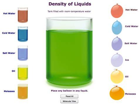 Density Of L by Density Diagram Related Keywords Density Diagram Keywords Keywordsking
