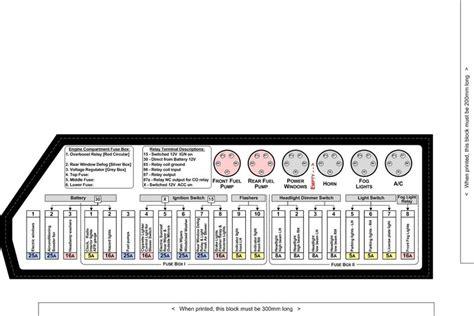 rear fuse box diagram pelican parts technical bbs