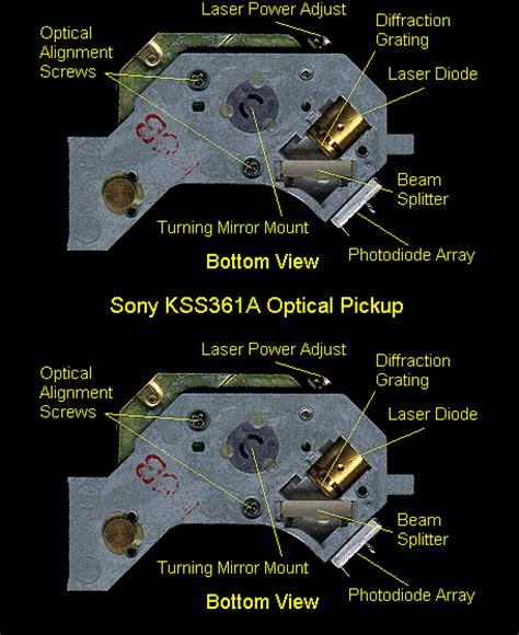 laser diode in dvd player dvd laser diode yankeephotos bloguez