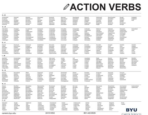 action verbs for resumes and cover letters docoments