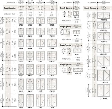 Superb Interior Door Size Chart 8 Standard Casement Most Common Interior Door Size