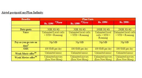 infinity bill pay airtel myplan infinity postpaid makes voice calling free