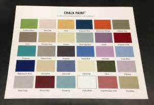 chalk paint colors for furniture best chalk painting kitchen cabinets all about house design