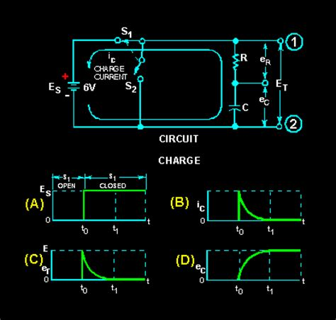 the capacitor in an rc circuit is discharged with a time constant of electrical engineering tutorials charge and discharge of an rc series circuit