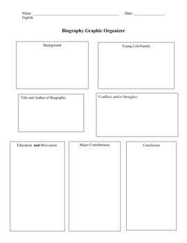 biography book report graphic organizer scholastic 1000 images about 3rd grade la biography and