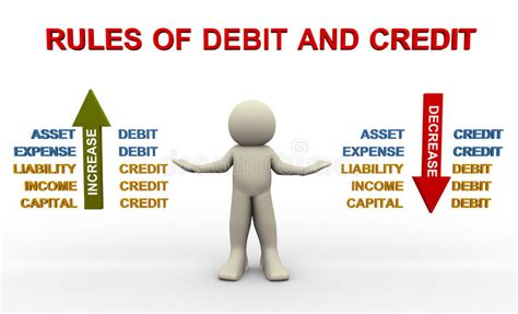 rules  debit  credit royalty  stock image image