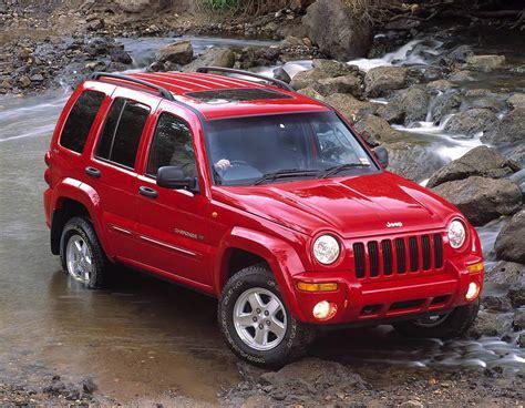 Jeep Lemon Help With Jeep Lemon Warranty Claim Auto