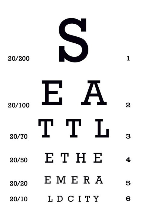 large printable eye chart snellen chart to test visual acuity kiddo shelter