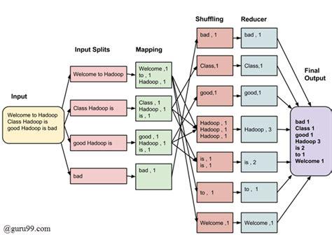 python tutorial for beginners pdf python tutorial for beginners filetype pdf