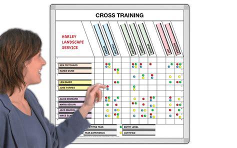 employee cross template cross schedule for landscape contractors