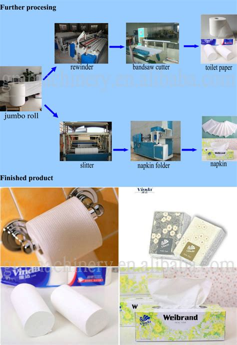 Process Of Toilet Paper - high quality 787mm small toilet production line tissue