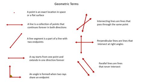 Basic Geometry Concepts (solutions, examples, definitions ... Line Geometry Example