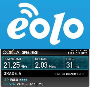 speed test eolo speedtest eolo casa bastiano