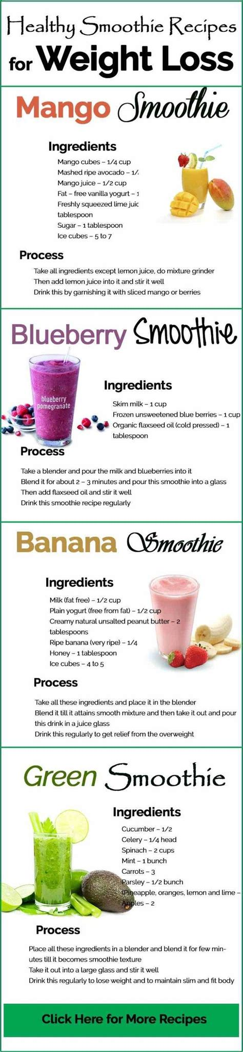 Detoxing Weight Loss Smoothies by 17 Best Ideas About Smoothie Cleanse On