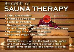 benefits of sauna room 1000 images about benefits of using a sauna on saunas benefits of and steam room