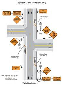 vegetation control for safety safety federal highway