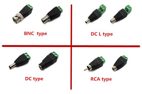 Rs 20m Cctv Power Cable cctv cable connectors efcaviation