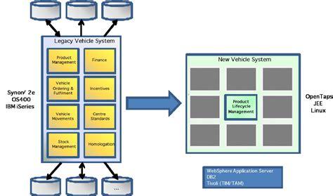 Toyota Information System Toyota 3 Study 1tech