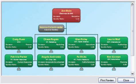 amazon organizational structure amazon com marketing small business advantage