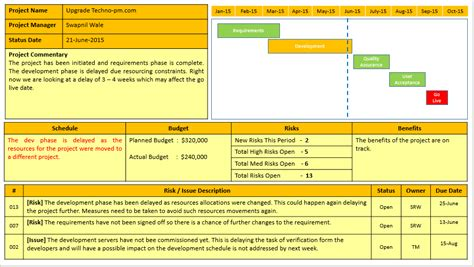 status update template word project status reports 24 templates books project