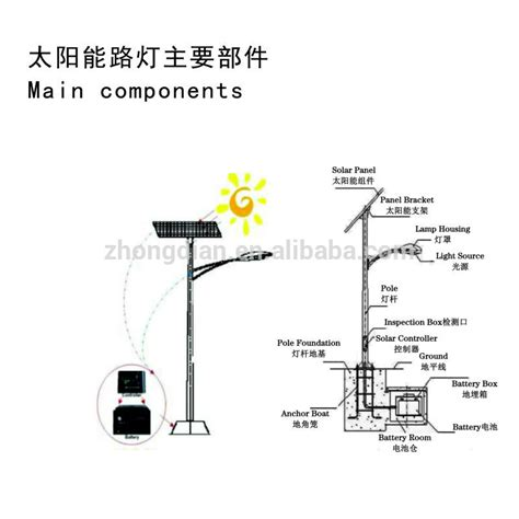 solar street l post solar street light post www pixshark com images