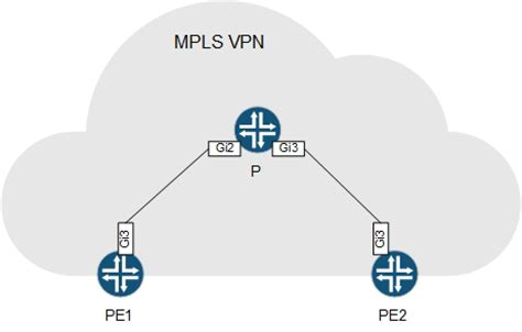 mpls cloud visio stencil accueil networking