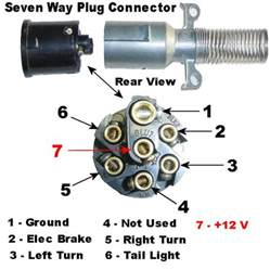 viewing a thread adapter for 7 pin electrical connector on 7140