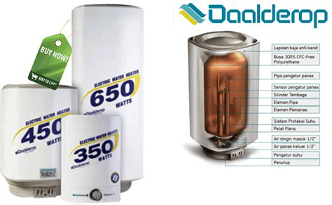 Tabung Water Heater marketing kamarmandiku water heater daalderop 30 ltr
