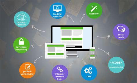Website Bouwen Kosten by Wat Zijn De Kosten Een Website Bouwen