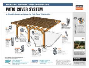 Pergola End Caps by Simpson Strongtie Deck And Patio System