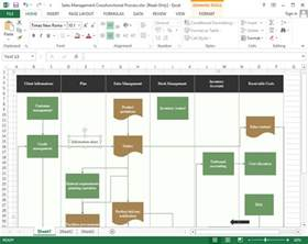 Excel Flowchart Template by Editable Flowchart Templates For Excel