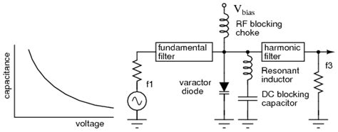 varactor diode problems frequency doubler for vhf