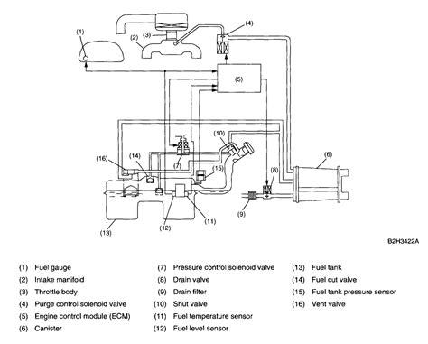 wiring diagram 2001 outback vdc subaru outback subaru