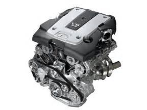 Nissan Engine Used Nissan Engines Discounted For Sale At Preowned