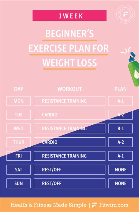 a weight loss workout plan weight loss exercise plan 1 week workout plan to shed