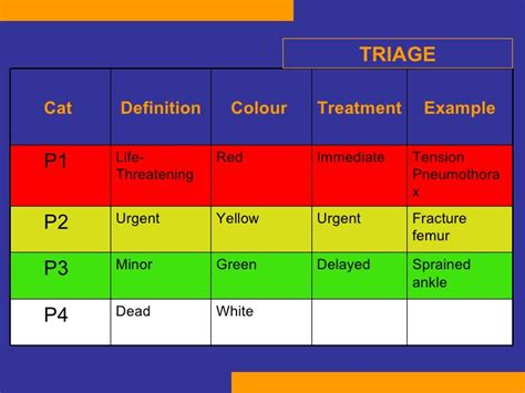 triage colors triage colors driverlayer search engine