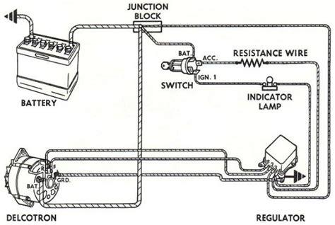 1965 c10 alternator or battery chevytalk free