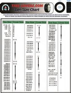 Tires By Size Chart Tire Size Chart
