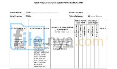 Form Administrasi Perangkat Kepala Sekolah Sma form kkm sd mi kurikulum 2013 baru revisi 2015 filenya