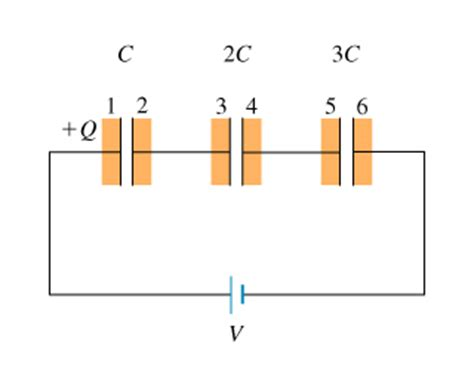 capacitor in series mastering physics capacitors in series physics forums the fusion of science and community