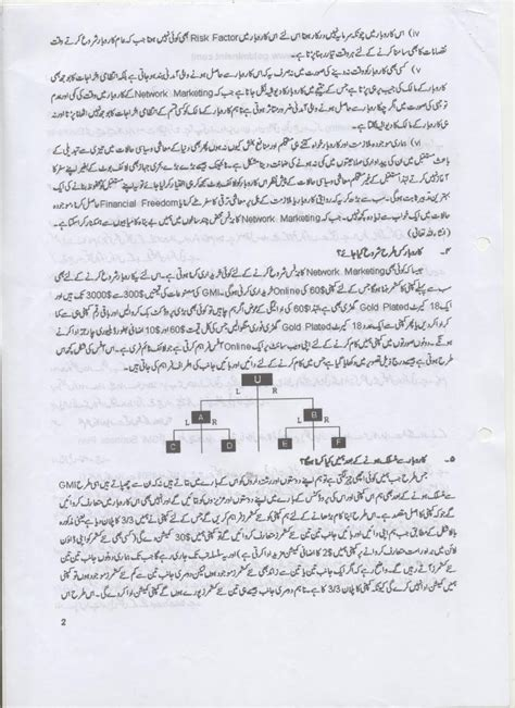 building layout meaning in urdu invitation meaning in urdu choice image invitation
