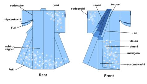 japanese pattern wikipedia proper names of shinigami garments need japanese dress