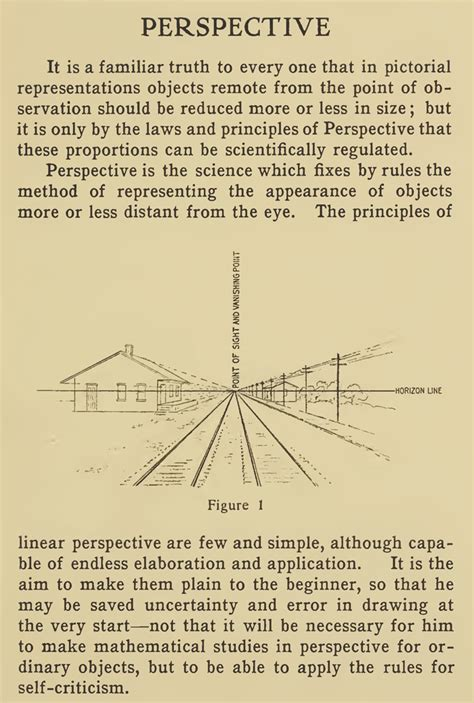 tutorial html point perspective drawing tutorial for beginners 1 2 point