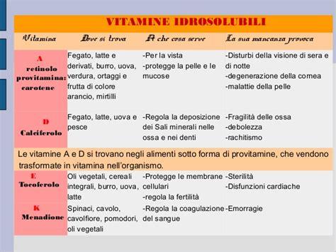 vitamina b6 dove si trova negli alimenti i principi nutritivi