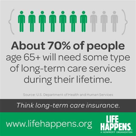 term care insurance 34 best images about long term care insurance 101 on