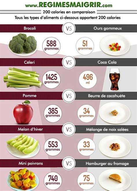 calcolatore calorie alimenti calories par jour calculer combien de kilocalories on a