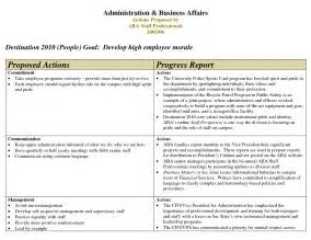 staff progress report template best photos of business progress report template weekly